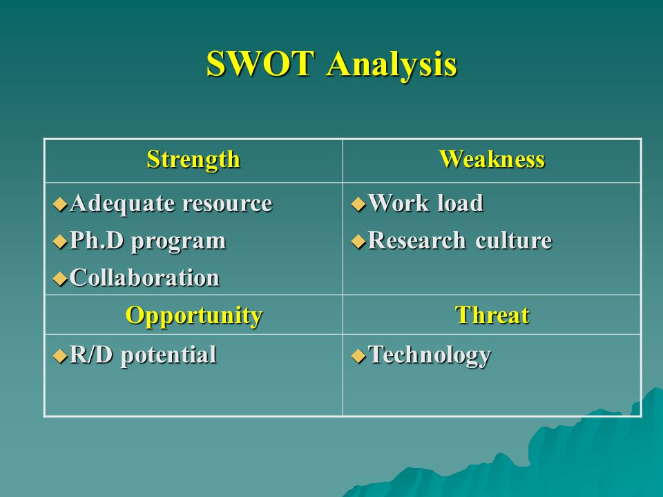 SWOT Analysis Strength Weakness Adequate resource Ph.D program