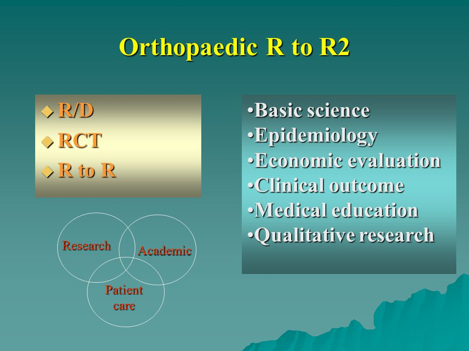 Orthopaedic R to R2 R/D RCT R to R Basic science Epidemiology