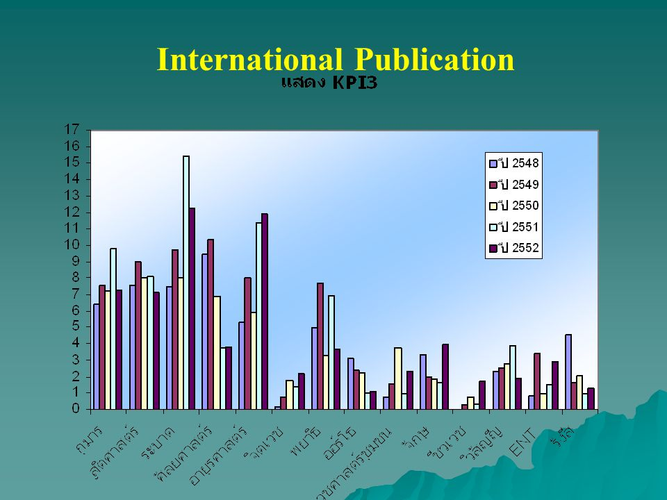 International Publication