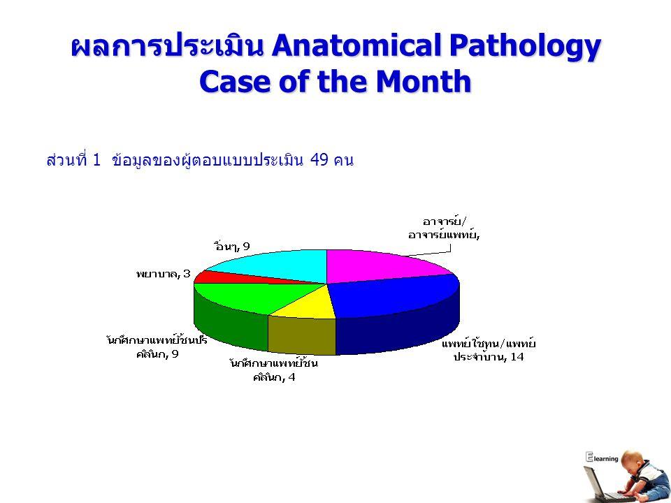 ผลการประเมิน Anatomical Pathology Case of the Month