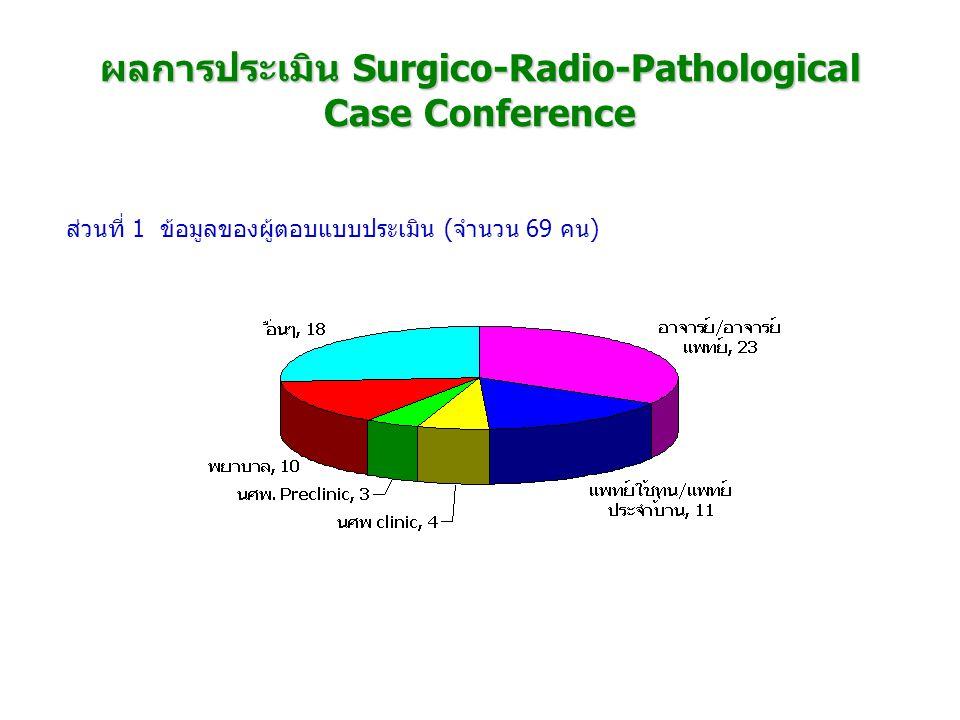 ผลการประเมิน Surgico-Radio-Pathological Case Conference