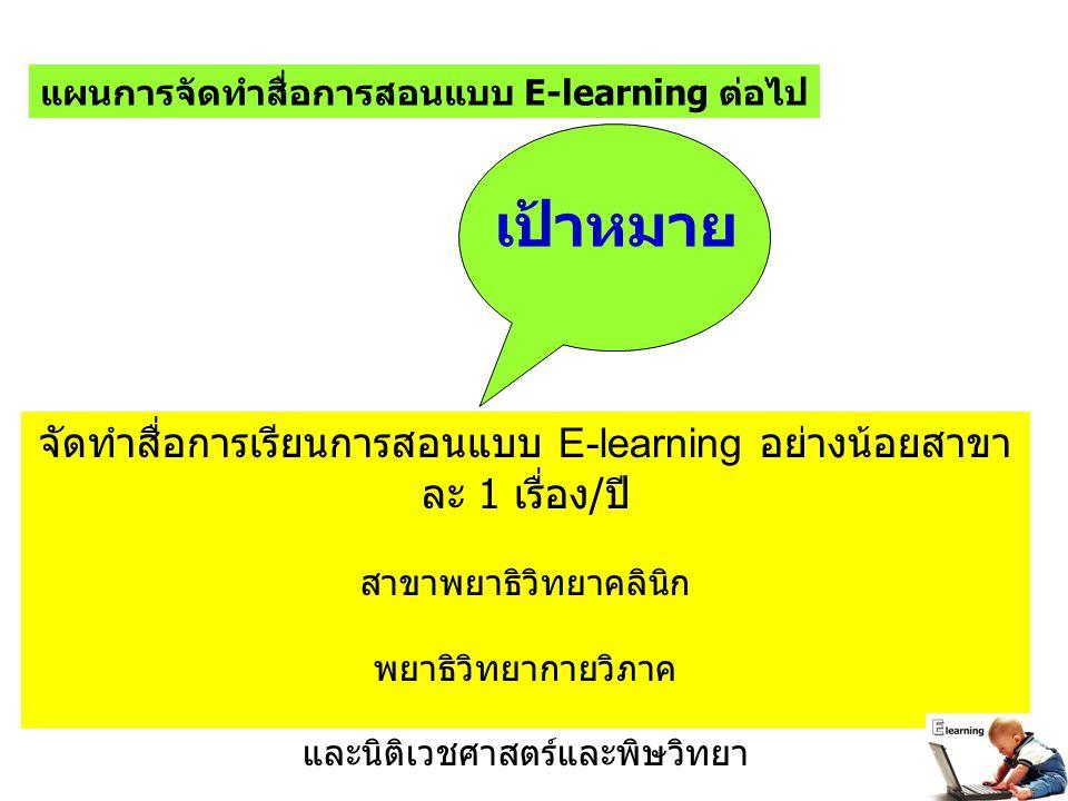 แผนการจัดทำสื่อการสอนแบบ E-learning ต่อไป