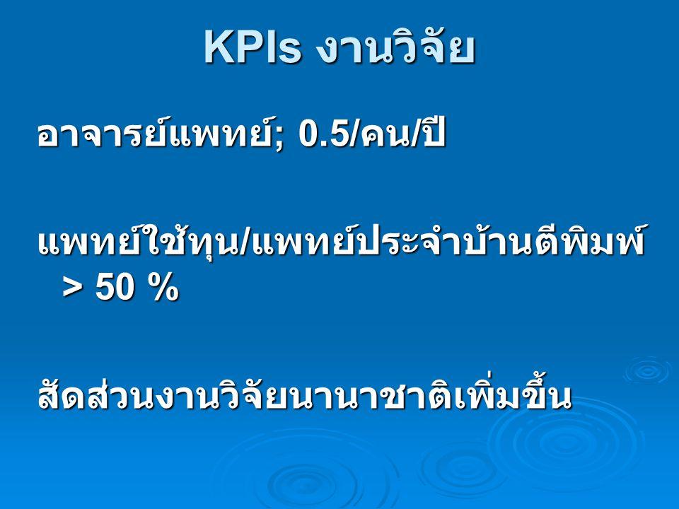 KPIs งานวิจัย อาจารย์แพทย์; 0.5/คน/ปี