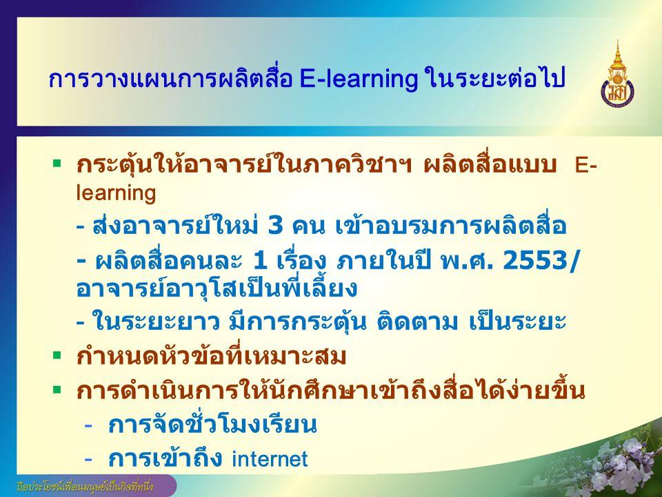 การวางแผนการผลิตสื่อ E-learning ในระยะต่อไป
