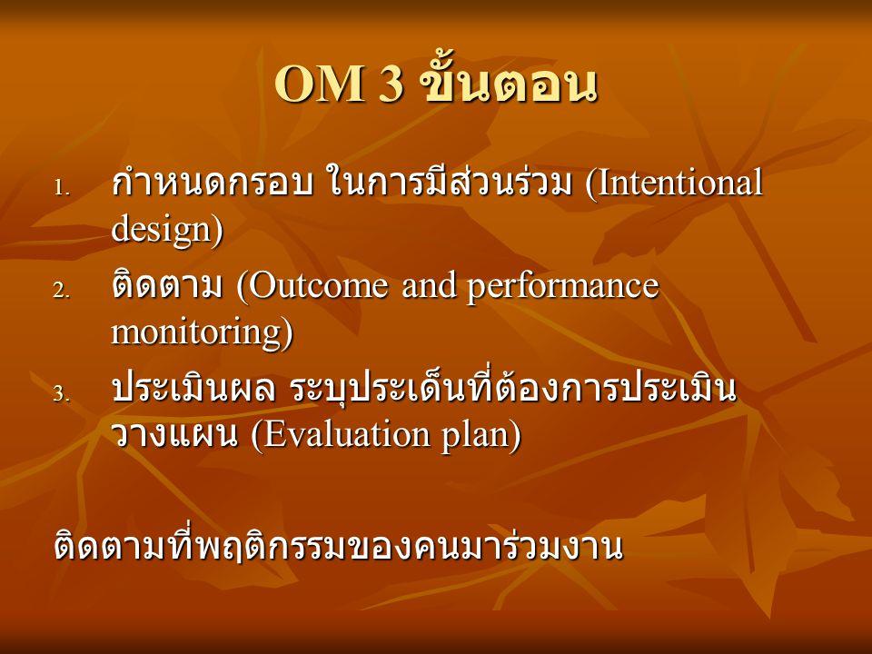 OM 3 ขั้นตอน กำหนดกรอบ ในการมีส่วนร่วม (Intentional design)