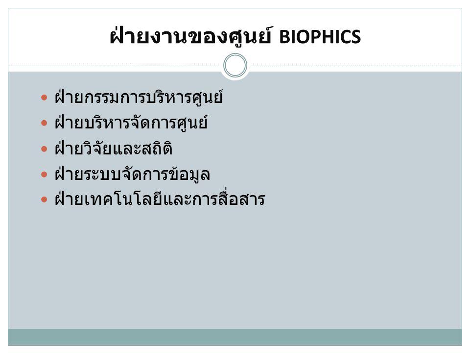 ฝ่ายงานของศูนย์ BIOPHICS