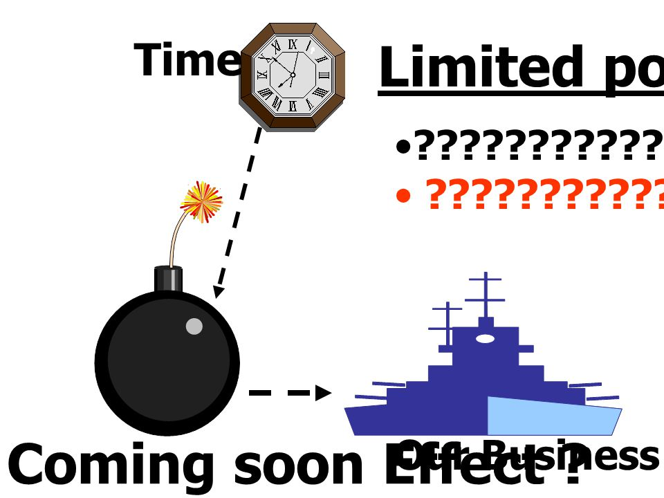 Time Limited point. Coming soon Effect Our Business