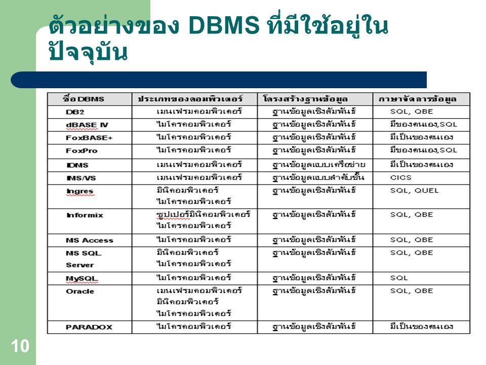 ตัวอย่างของ DBMS ที่มีใช้อยู่ในปัจจุบัน