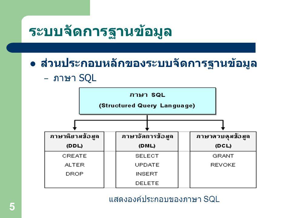 ระบบจัดการฐานข้อมูล ส่วนประกอบหลักของระบบจัดการฐานข้อมูล ภาษา SQL
