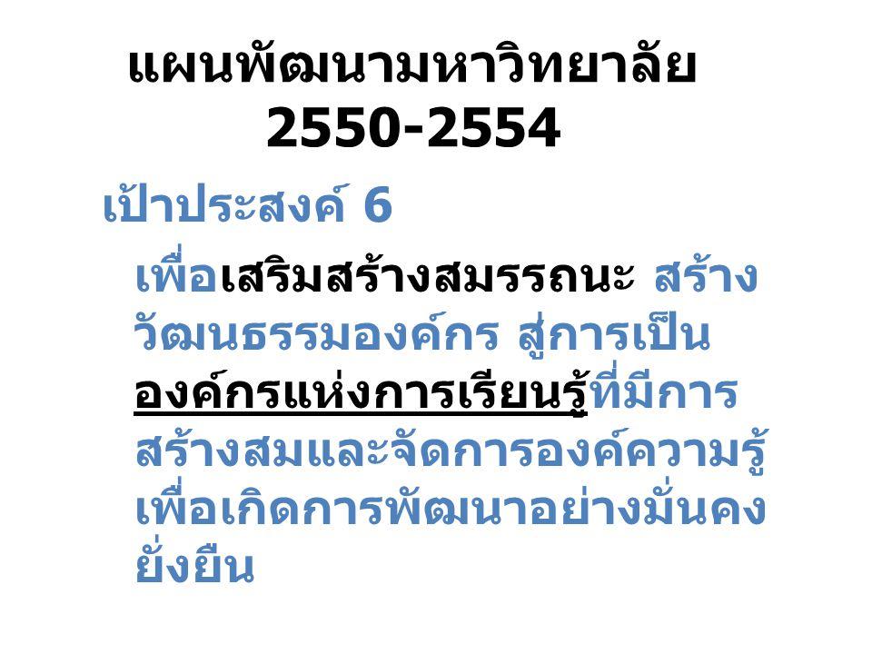 แผนพัฒนามหาวิทยาลัย 2550-2554