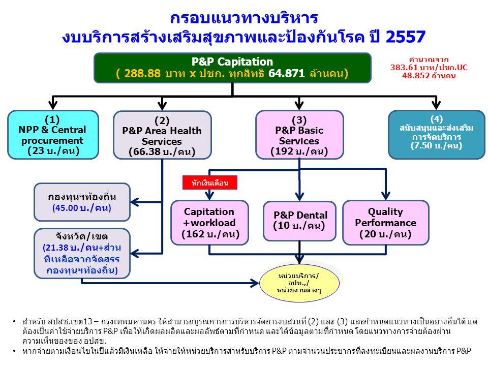 กรอบแนวทางบริหาร งบบริการสร้างเสริมสุขภาพและป้องกันโรค ปี 2557