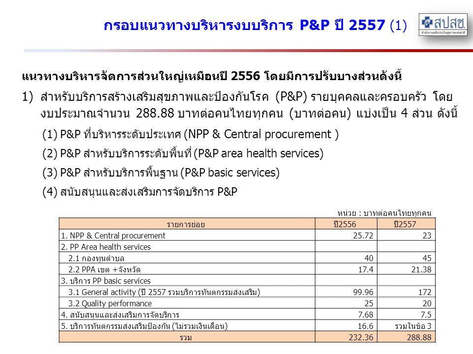 กรอบแนวทางบริหารงบบริการ P&P ปี 2557 (1)