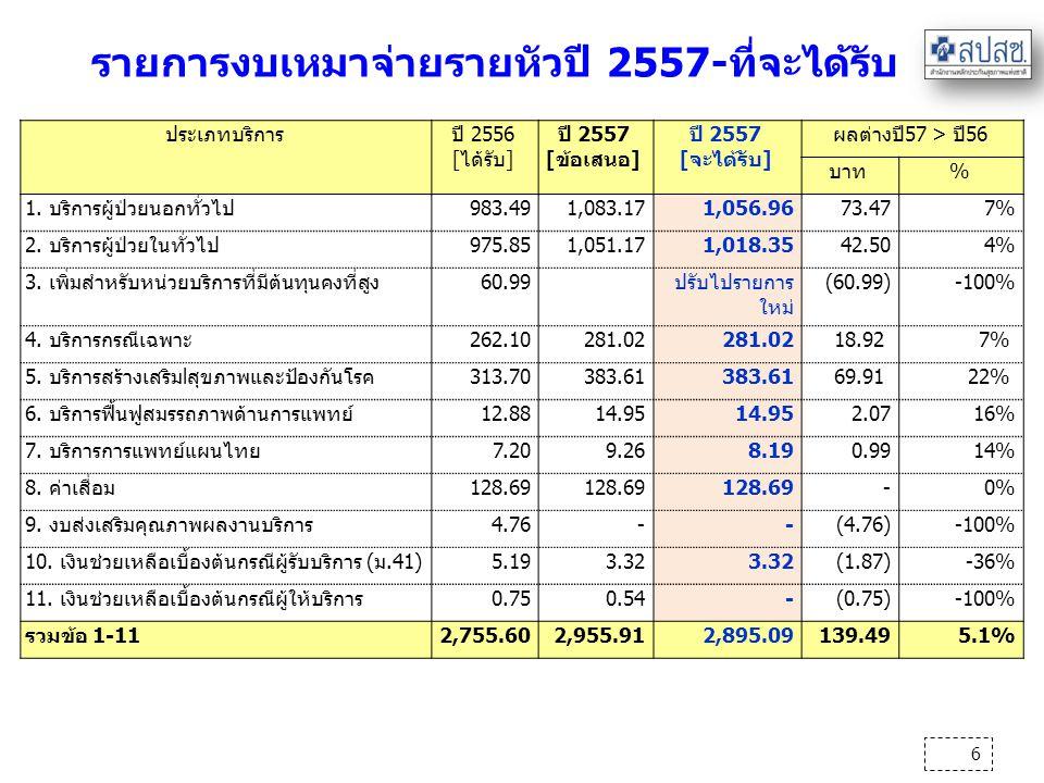 รายการงบเหมาจ่ายรายหัวปี 2557-ที่จะได้รับ
