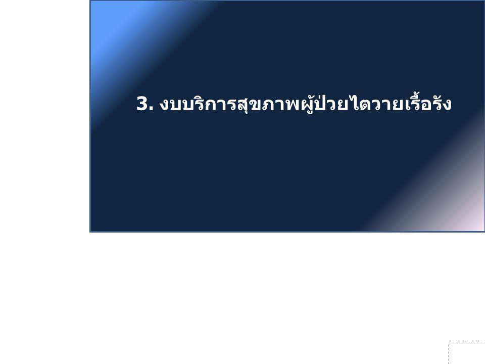 3. งบบริการสุขภาพผู้ป่วยไตวายเรื้อรัง