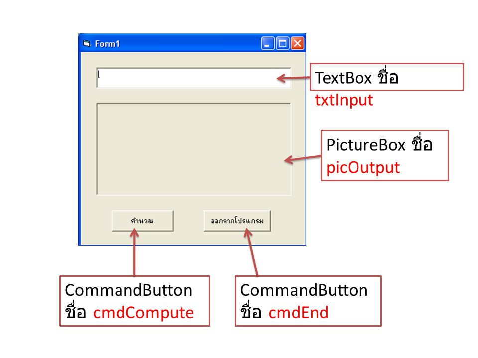 TextBox ชื่อ txtInput PictureBox ชื่อ picOutput. CommandButton ชื่อ cmdCompute.