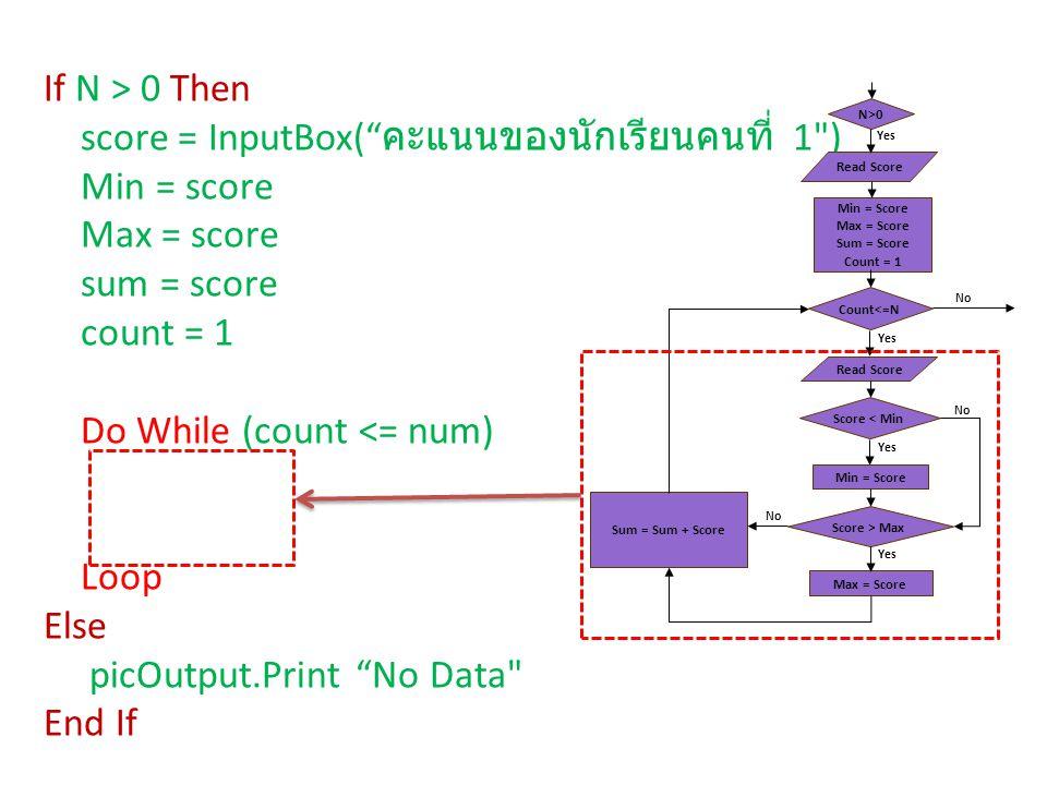 score = InputBox( คะแนนของนักเรียนคนที่ 1 ) Min = score Max = score
