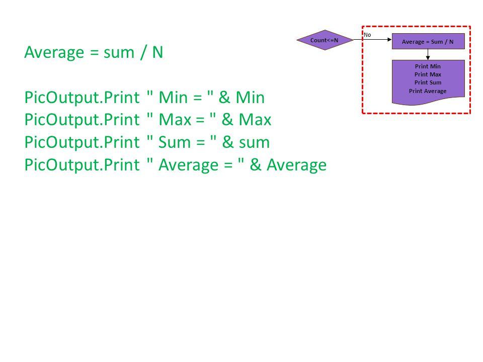 PicOutput.Print Min = & Min PicOutput.Print Max = & Max
