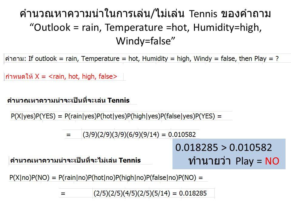 คำนวณหาความน่าในการเล่น/ไม่เล่น Tennis ของคำถาม Outlook = rain, Temperature =hot, Humidity=high, Windy=false