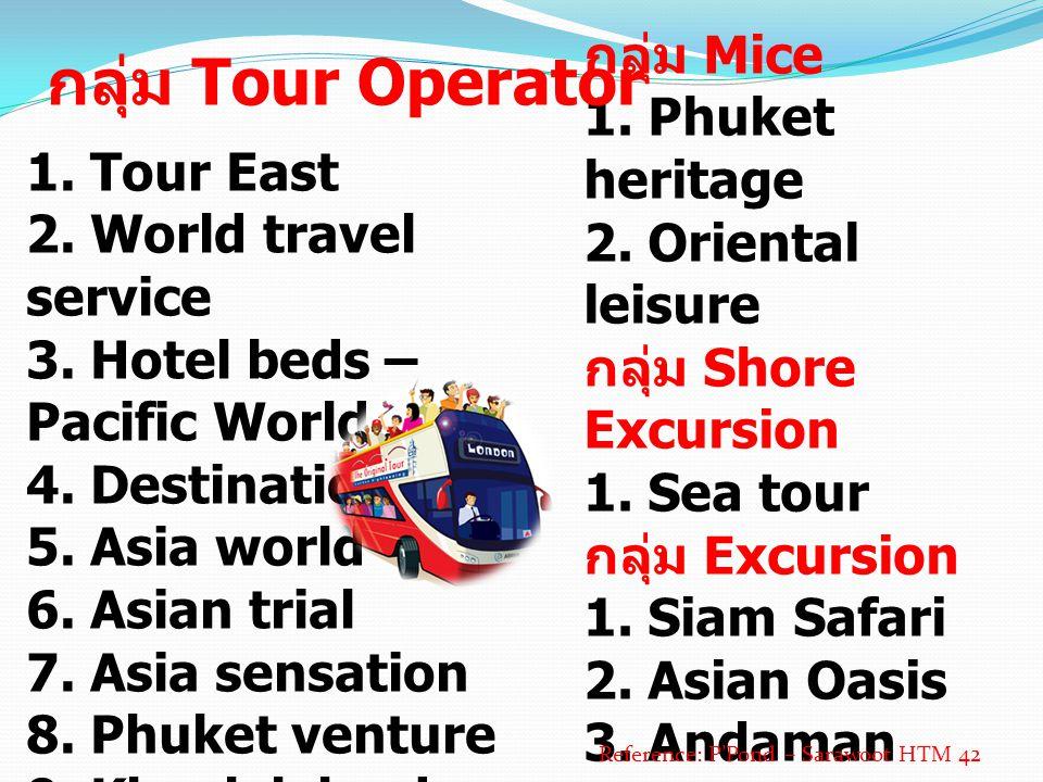 กลุ่ม Mice 1. Phuket heritage 2