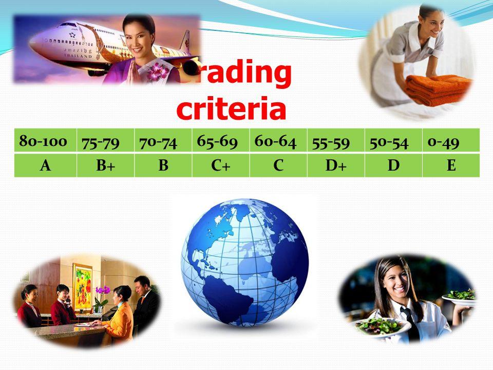 Grading criteria 80-100 75-79 70-74 65-69 60-64 55-59 50-54 0-49 A B+