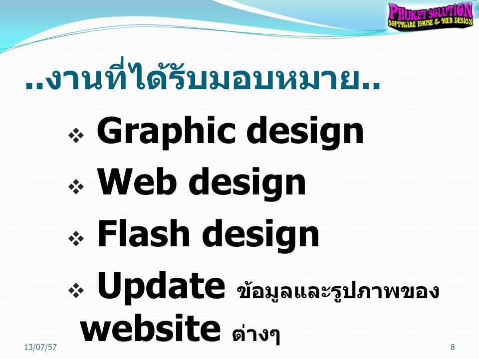 Update ข้อมูลและรูปภาพของ website ต่างๆ