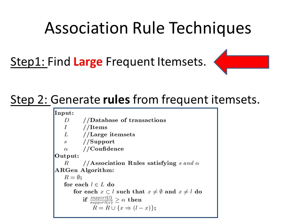 Association Rule Techniques
