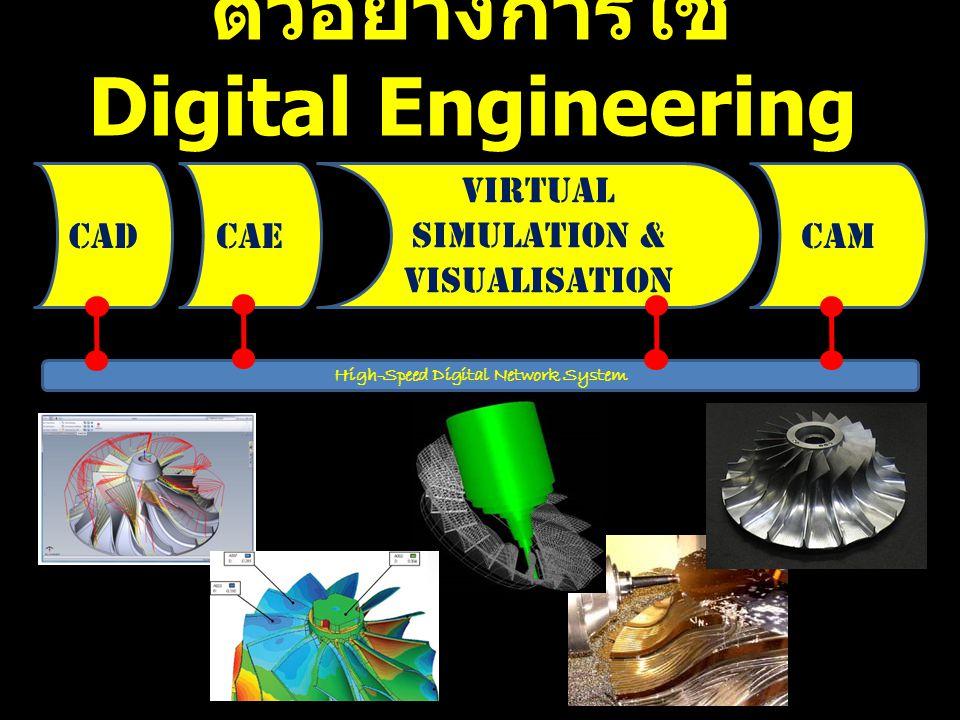 ตัวอย่างการใช้ Digital Engineering