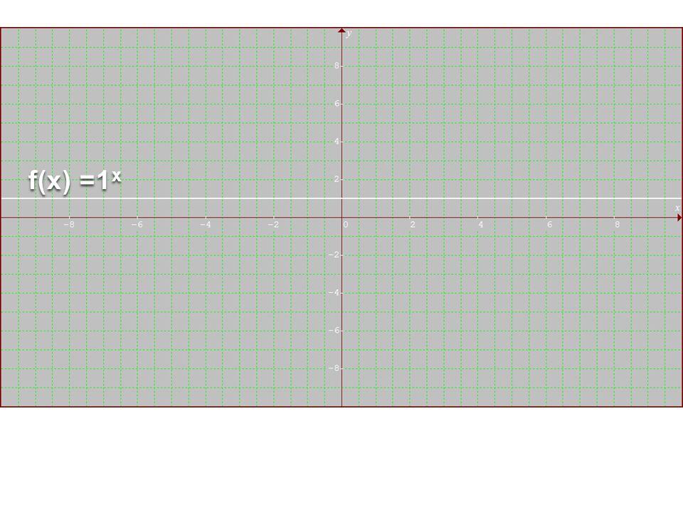 f(x) =1x
