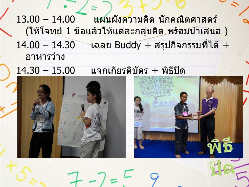13.00 – 14.00 แผนผังความคิด นักคณิตศาสตร์ (ให้โจทย์ 1 ข้อแล้วให้แต่ละกลุ่มคิด พร้อมนำเสนอ ) 14.00 – 14.30 เฉลย Buddy + สรุปกิจกรรมที่ได้ + อาหารว่าง 14.30 – 15.00 แจกเกียรติบัตร + พิธีปิด
