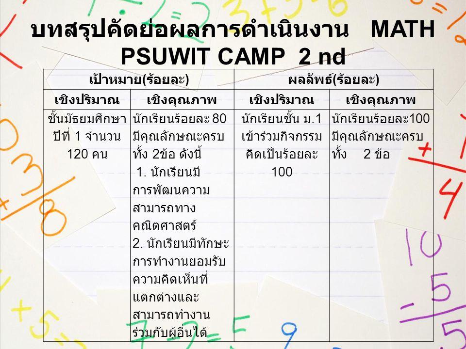 บทสรุปคัดย่อผลการดำเนินงาน MATH PSUWIT CAMP 2 nd
