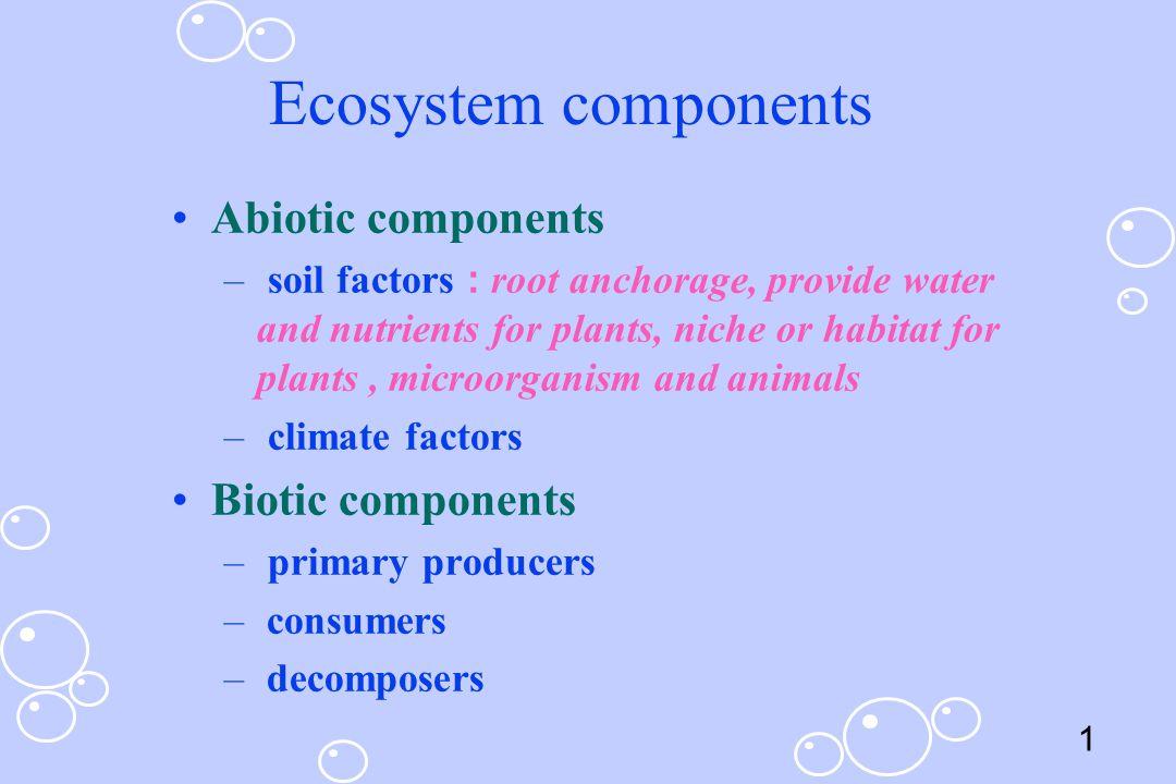 Ecosystem components Abiotic components Biotic components
