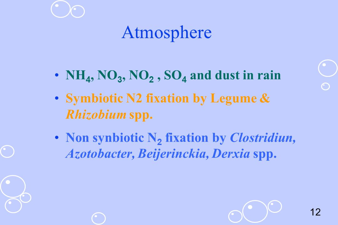 Atmosphere NH4, NO3, NO2 , SO4 and dust in rain