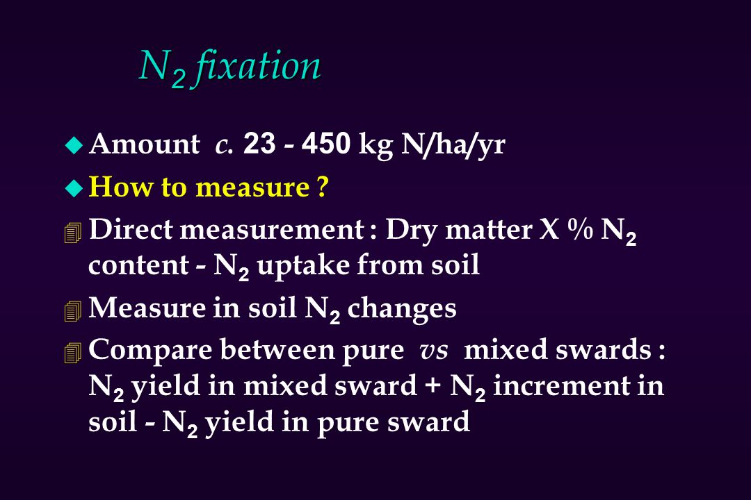 N2 fixation Amount c kg N/ha/yr How to measure