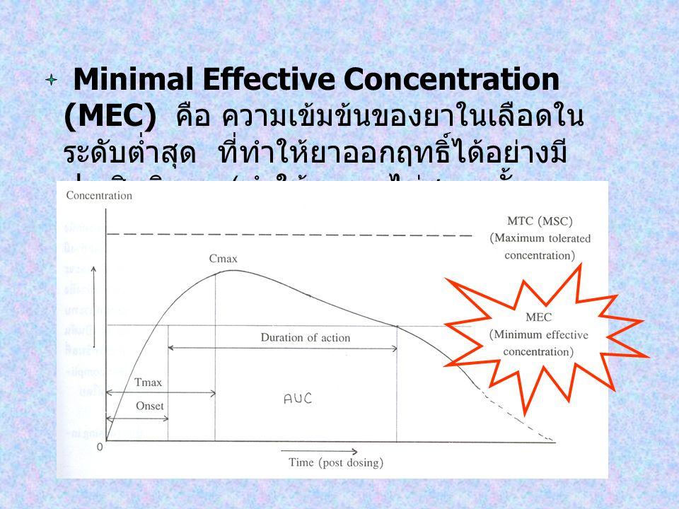 Minimal Effective Concentration (MEC) คือ ความเข้มข้นของยาในเลือดในระดับต่ำสุด ที่ทำให้ยาออกฤทธิ์ได้อย่างมีประสิทธิภาพ (ทำให้อาการไม่สบายนั้นหายไป)