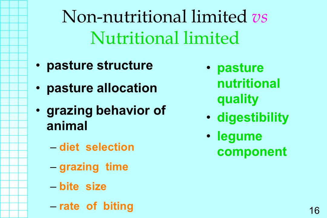 Non-nutritional limited vs Nutritional limited