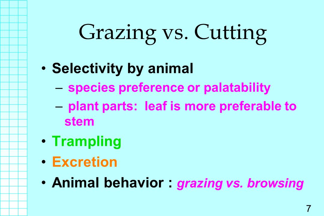 Grazing vs. Cutting Selectivity by animal Trampling Excretion