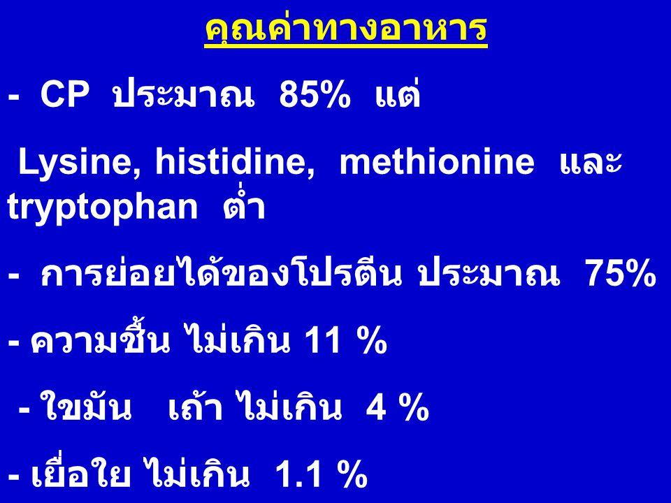 คุณค่าทางอาหาร - CP ประมาณ 85% แต่ Lysine, histidine, methionine และ tryptophan ต่ำ. - การย่อยได้ของโปรตีน ประมาณ 75%