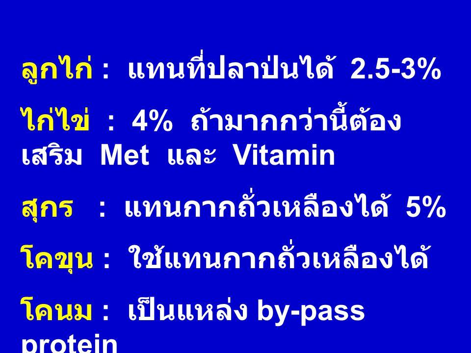 ลูกไก่ : แทนที่ปลาป่นได้ 2.5-3%