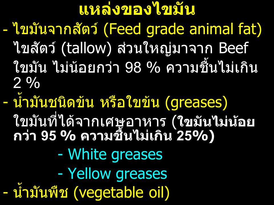 แหล่งของไขมัน - ไขมันจากสัตว์ (Feed grade animal fat)