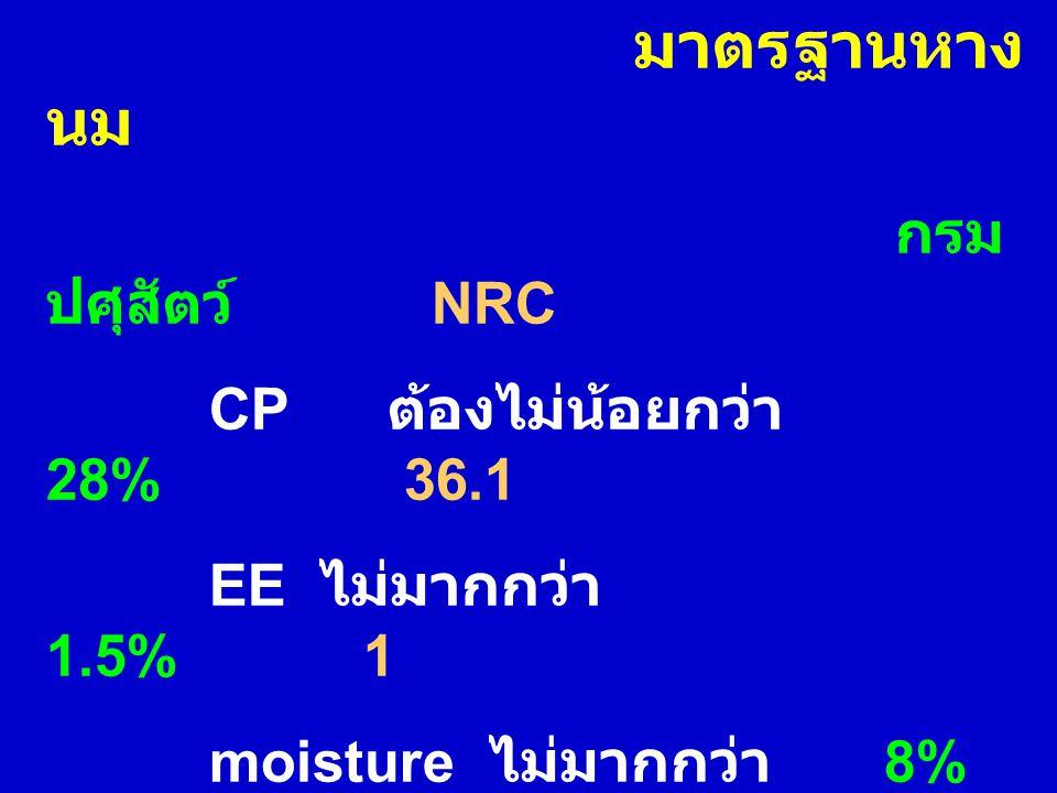 มาตรฐานหางนม กรมปศุสัตว์ NRC. CP ต้องไม่น้อยกว่า 28% 36.1. EE ไม่มากกว่า 1.5% 1.