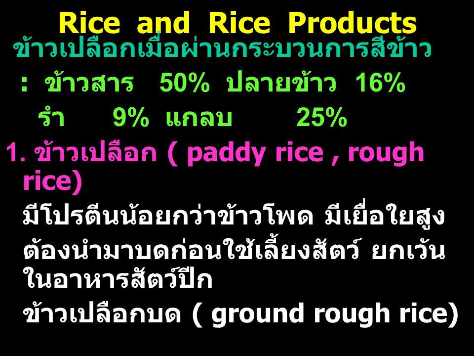 Rice and Rice Products ข้าวเปลือกเมื่อผ่านกระบวนการสีข้าว