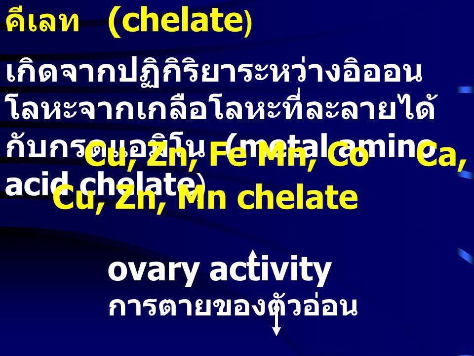 Cu, Zn, Fe Mn, Co Ca, Mg Cu, Zn, Mn chelate ovary activity