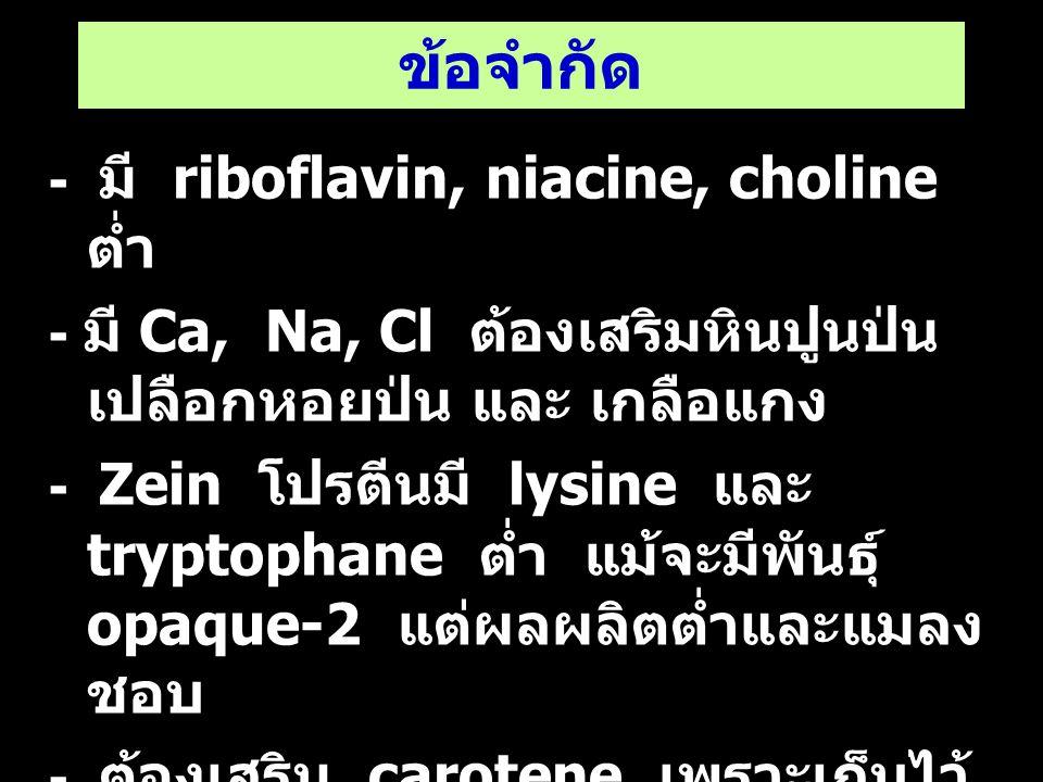 ข้อจำกัด - มี riboflavin, niacine, choline ต่ำ