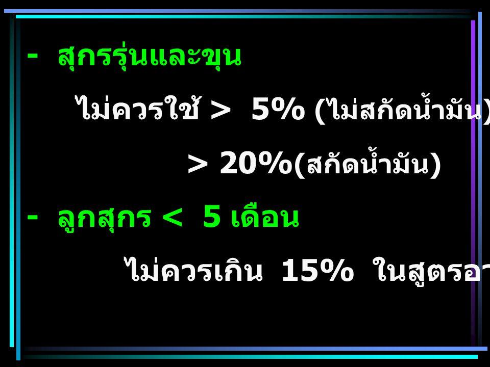 - สุกรรุ่นและขุน ไม่ควรใช้ > 5% (ไม่สกัดน้ำมัน) > 20%(สกัดน้ำมัน) - ลูกสุกร < 5 เดือน.