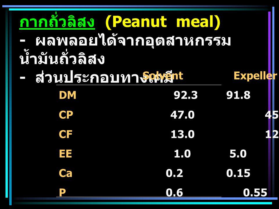 กากถั่วลิสง (Peanut meal) - ผลพลอยได้จากอุตสาหกรรมน้ำมันถั่วลิสง - ส่วนประกอบทางเคมี