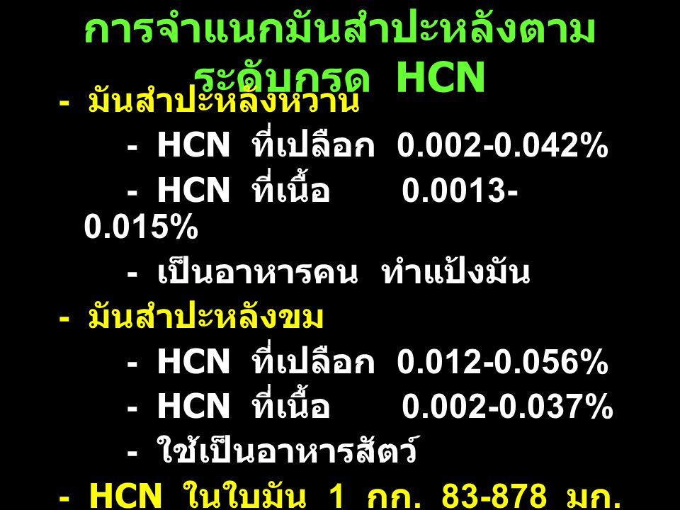 การจำแนกมันสำปะหลังตามระดับกรด HCN