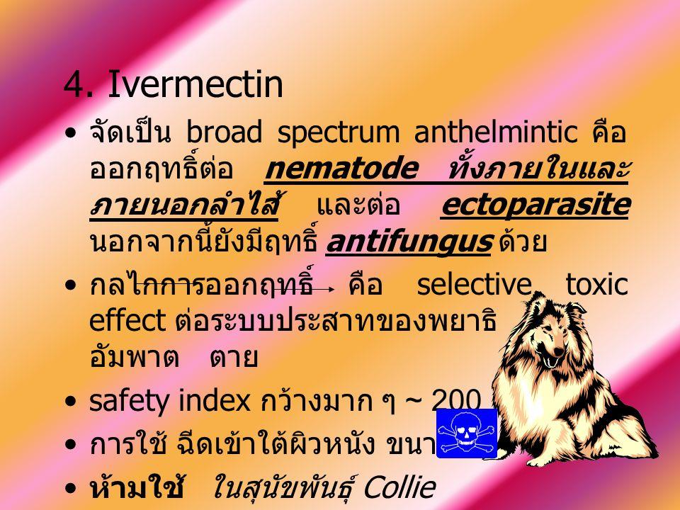 4. Ivermectin