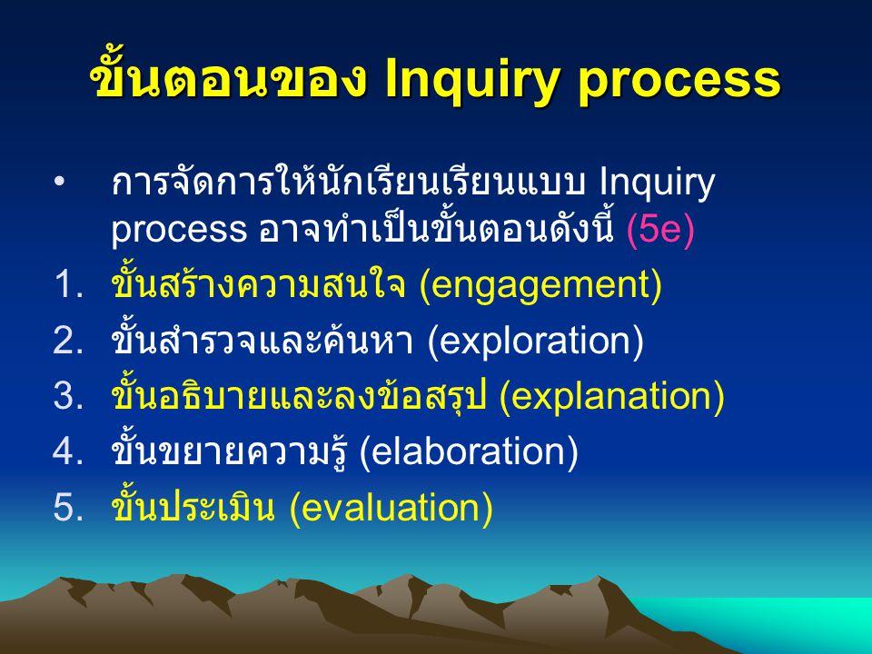 ขั้นตอนของ Inquiry process