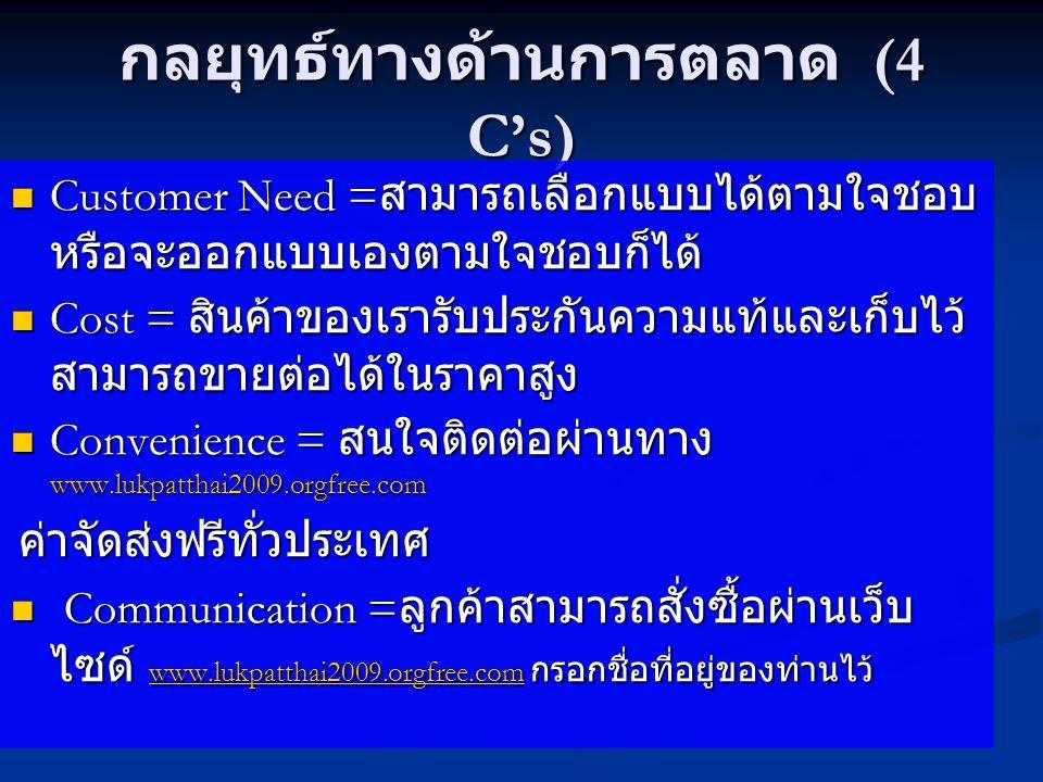 กลยุทธ์ทางด้านการตลาด (4 C's)