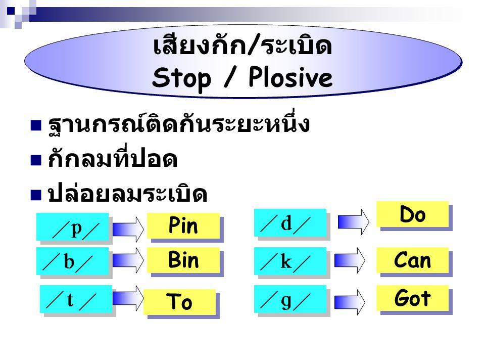 เสียงกัก/ระเบิด Stop / Plosive